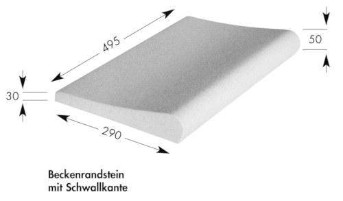 pool-beckenrandstein-masse-2
