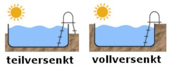 poolaufbau-teilversenkt1